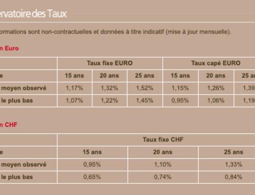L'Edito de David Ducard : taux en Mai 2020