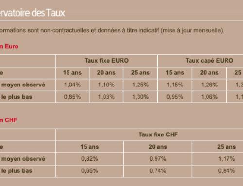 L'Edito de David Ducard : mise à jour des taux en Fev. 2020