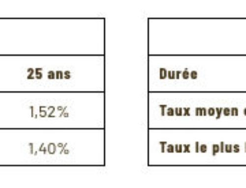 L'Edito de David Ducard : taux en Août 2020